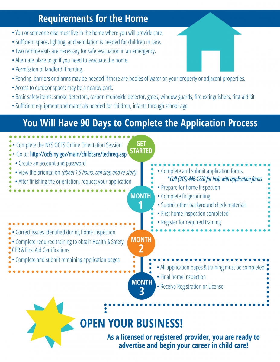 Home Requirements Application Process Child Care Solutions